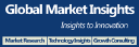 Global Market Insights Inc. logo