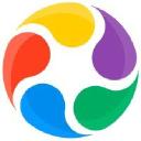 MobCast Innovations logo