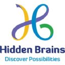 Hidden Brains InfoTech Pvt. Ltd. logo
