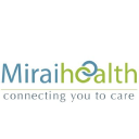 Mirai Health Pvt Ltd logo