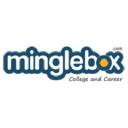 Minglebox.com logo